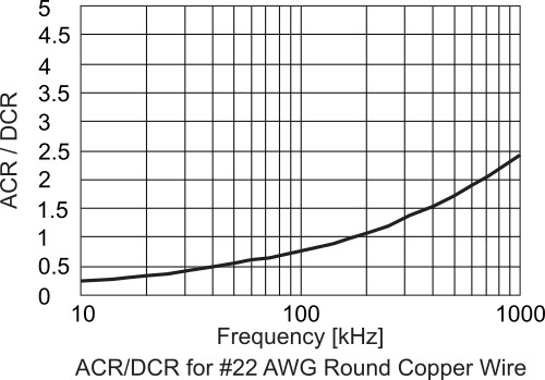 how to understand power inductors parameters for dc  dc converters