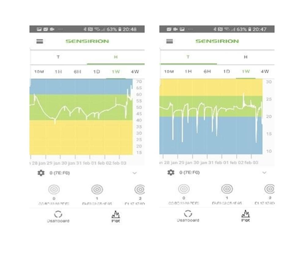 Pomiar temperatury przy użyciu SHT31 SMART GADGET