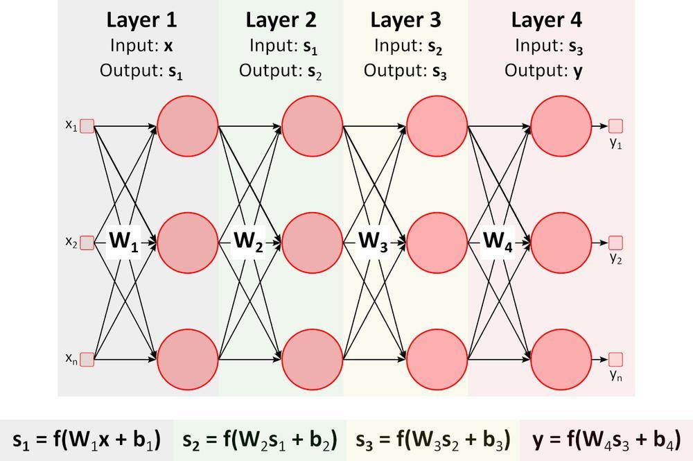 Inteligencia artificial en el borde de su red