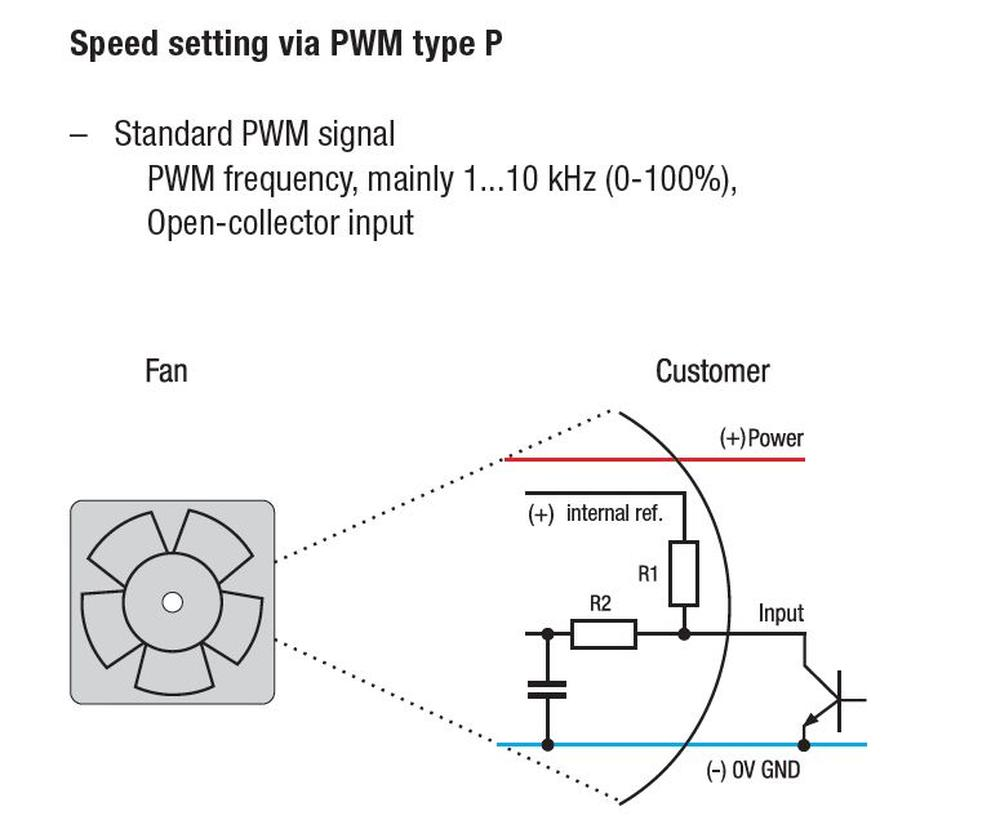 Diagonal fan EBM-Papst with 2 useful additional features