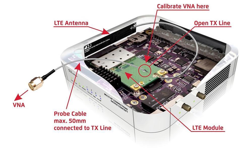 Jak prawidłowo zintegrować antenę z urządzeniem?