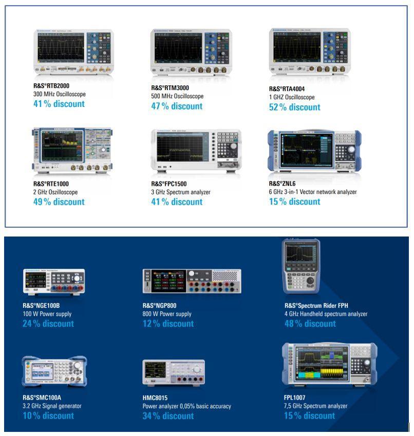 Bogata oferta urządzeń marki Rohde&Schwarz – w pełni wyposażone modele w cenie wersji podstawowych