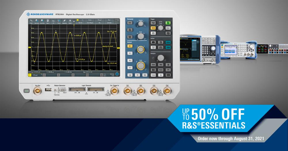 Ricca offerta di dispositivi R&S completamente equipaggiati al prezzo della versione base