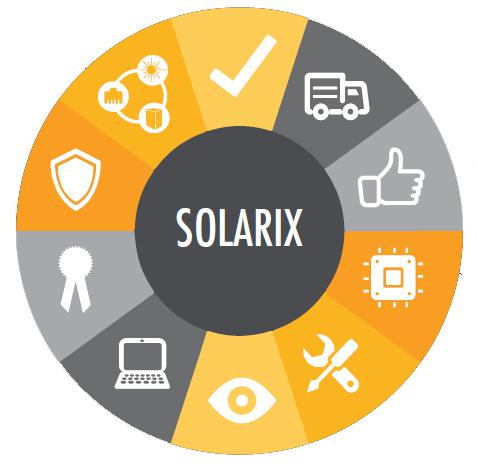 SOLARIX - spolehlivá strukturovaná kabeláž do každé sítě