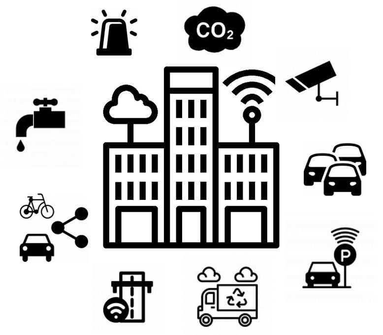 Razem twórzmy inteligentne miasta