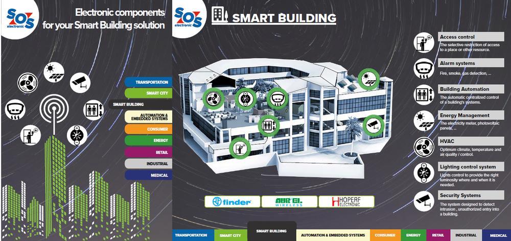 Produkte für Ihre intelligenten Gebäudelösungen